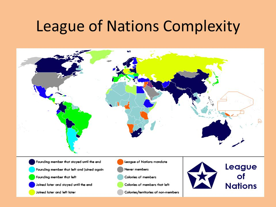 League of Nations Complexity