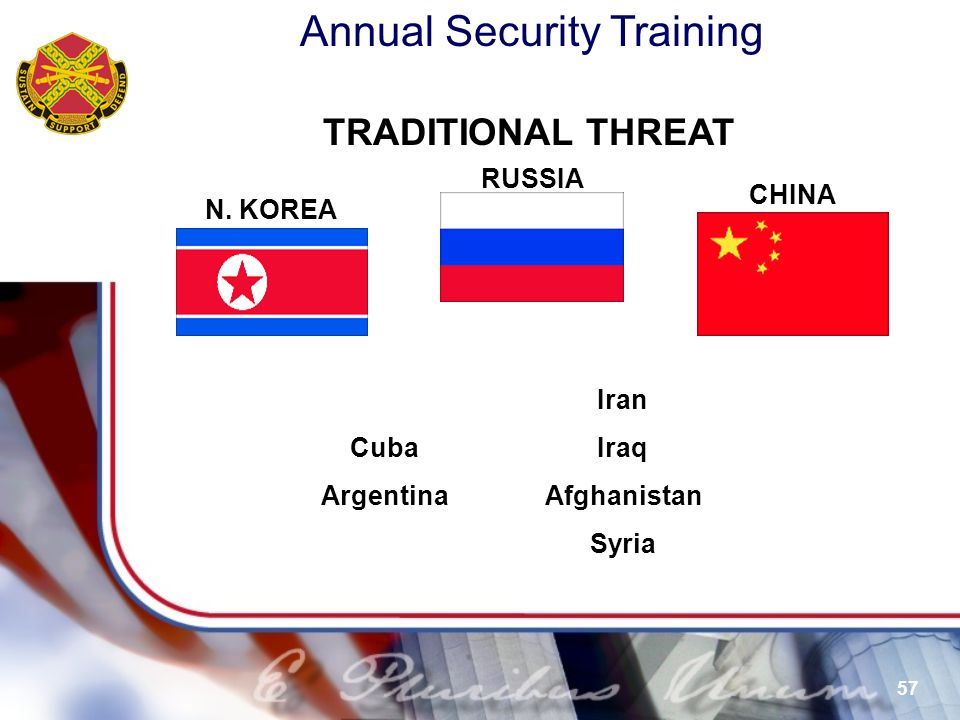 TRADITIONAL THREAT RUSSIA CHINA N. KOREA Iran Iraq Afghanistan Syria