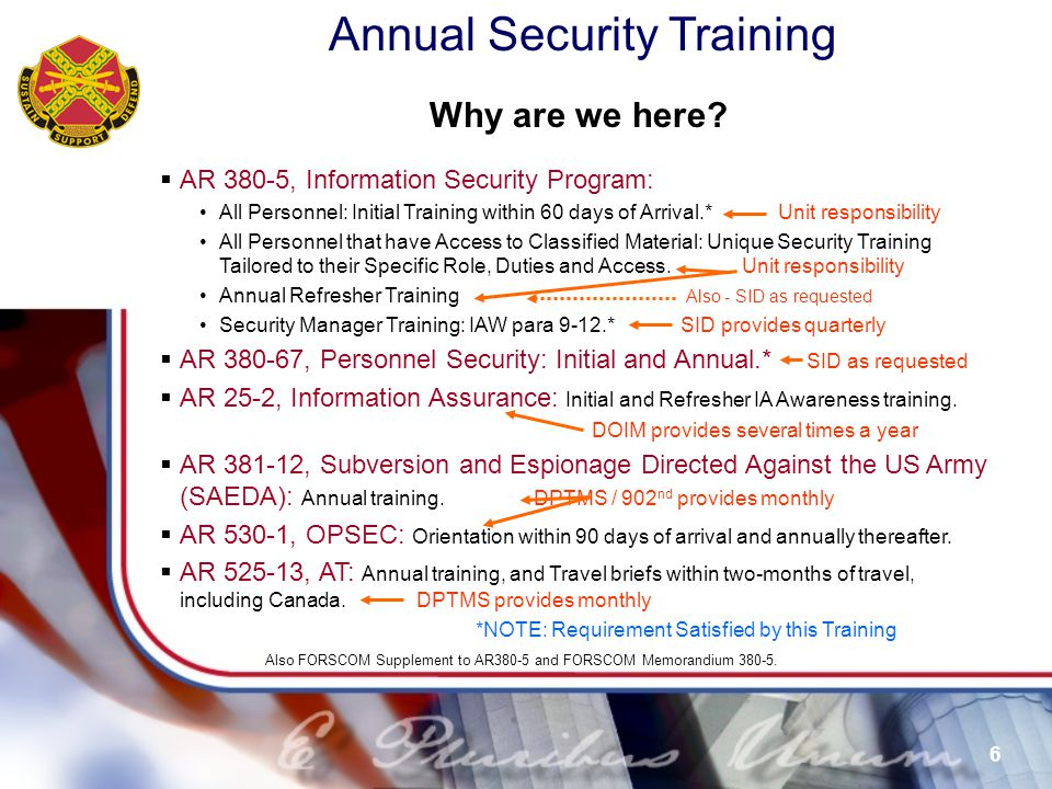 Why are we here AR 380-5, Information Security Program: