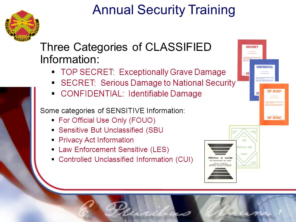 Three Categories of CLASSIFIED Information: