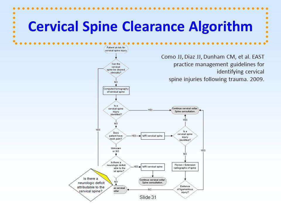 Cervical Spine Clearance Algorithm