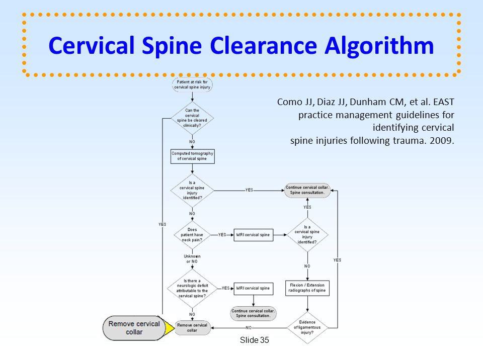 Cervical Spine Clearance Algorithm