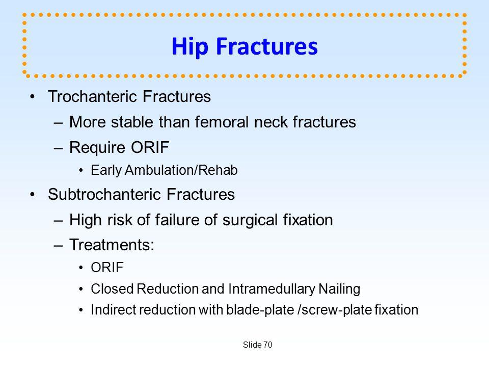 Hip Fractures Trochanteric Fractures