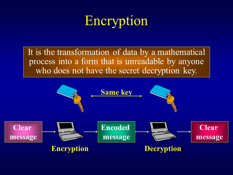 Encryption It is the transformation of data by a mathematical