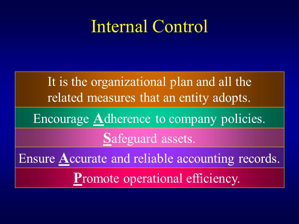 Internal Control Safeguard assets. Promote operational efficiency.