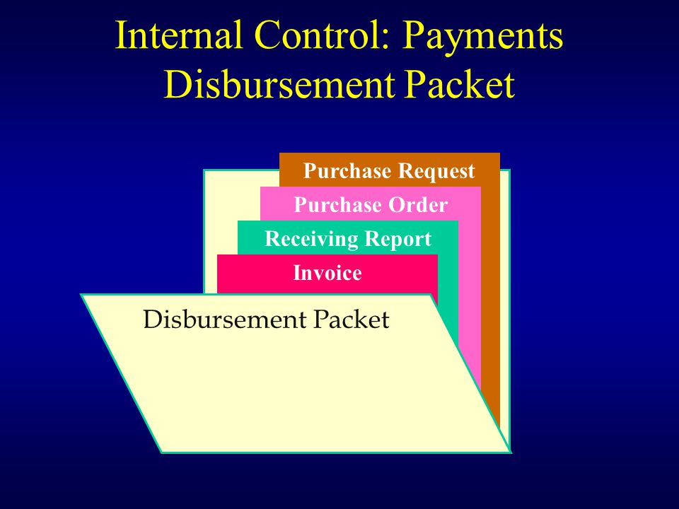 Internal Control: Payments Disbursement Packet