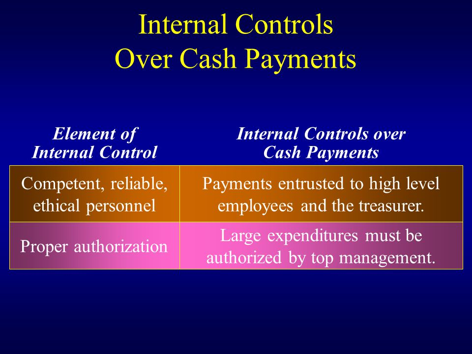 Internal Controls Over Cash Payments