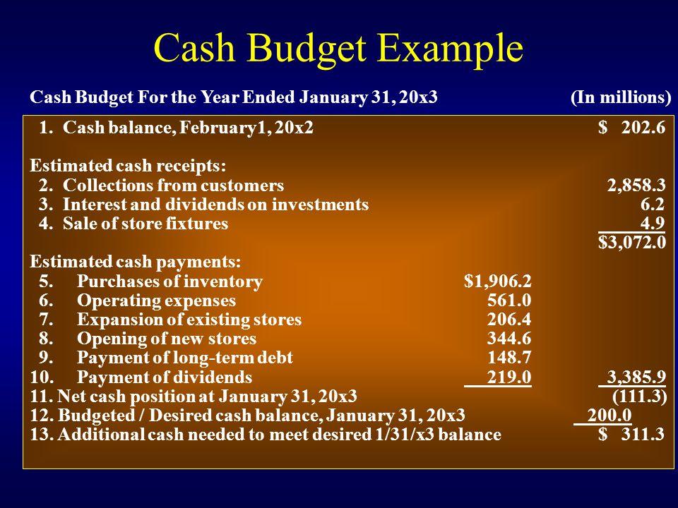 Cash Budget Example 1. Cash balance, February1, 20x2 $ 202.6
