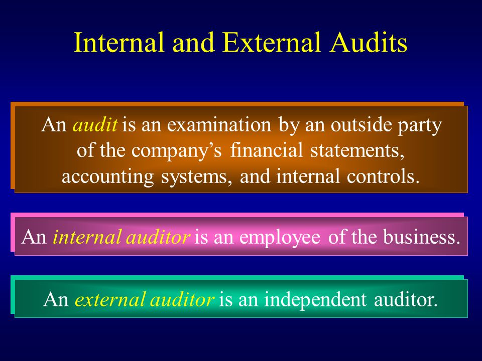 Internal and External Audits
