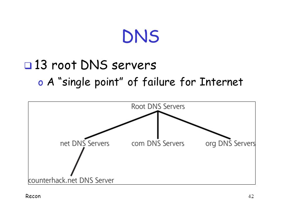 DNS 13 root DNS servers A single point of failure for Internet