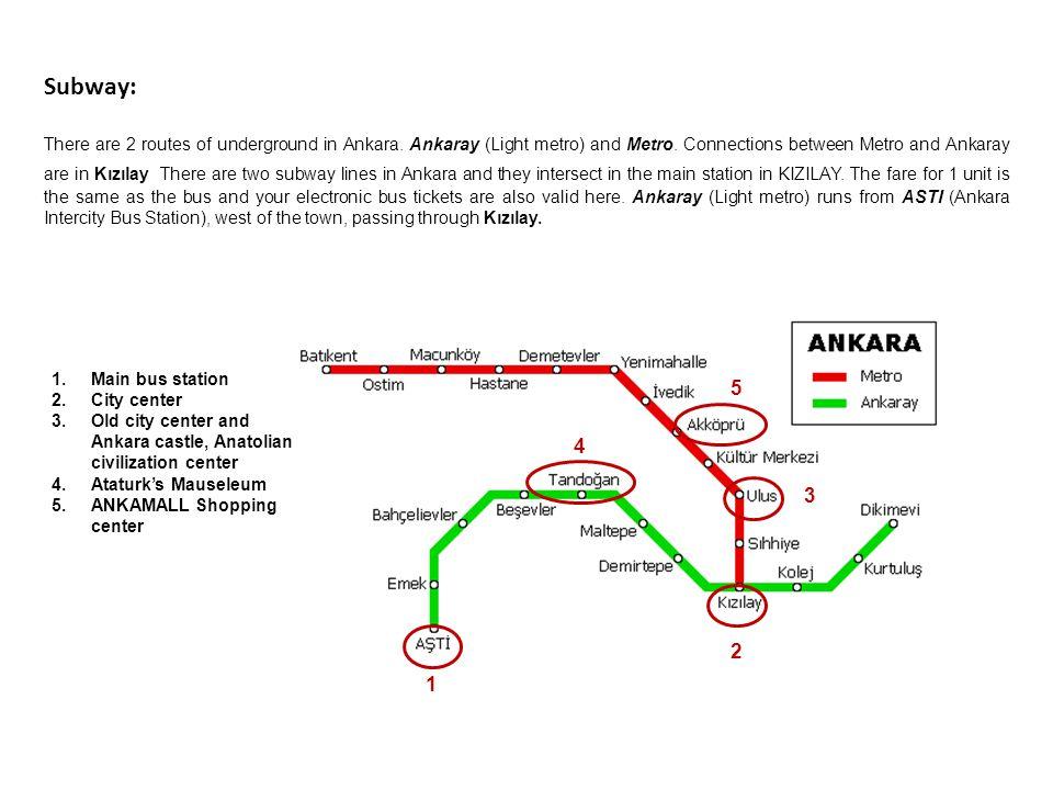 Subway: