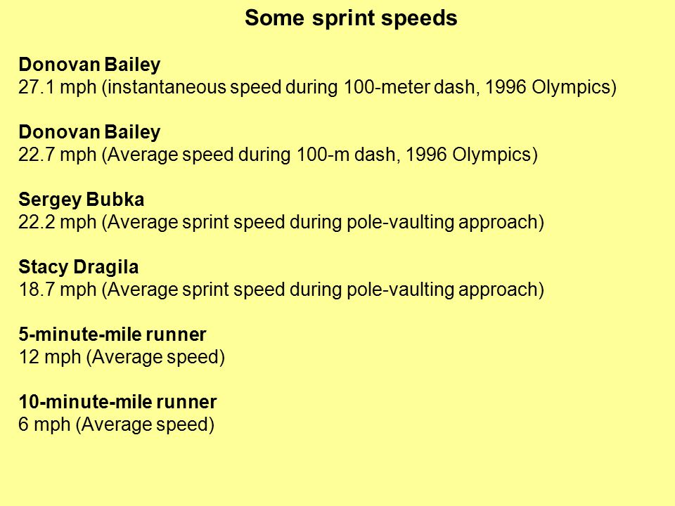 Some sprint speeds Donovan Bailey 27.1 mph (instantaneous speed during 100-meter dash, 1996 Olympics)