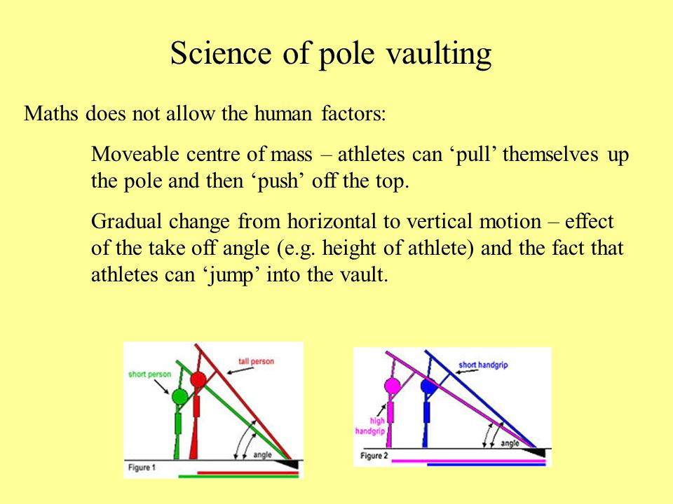Science of pole vaulting