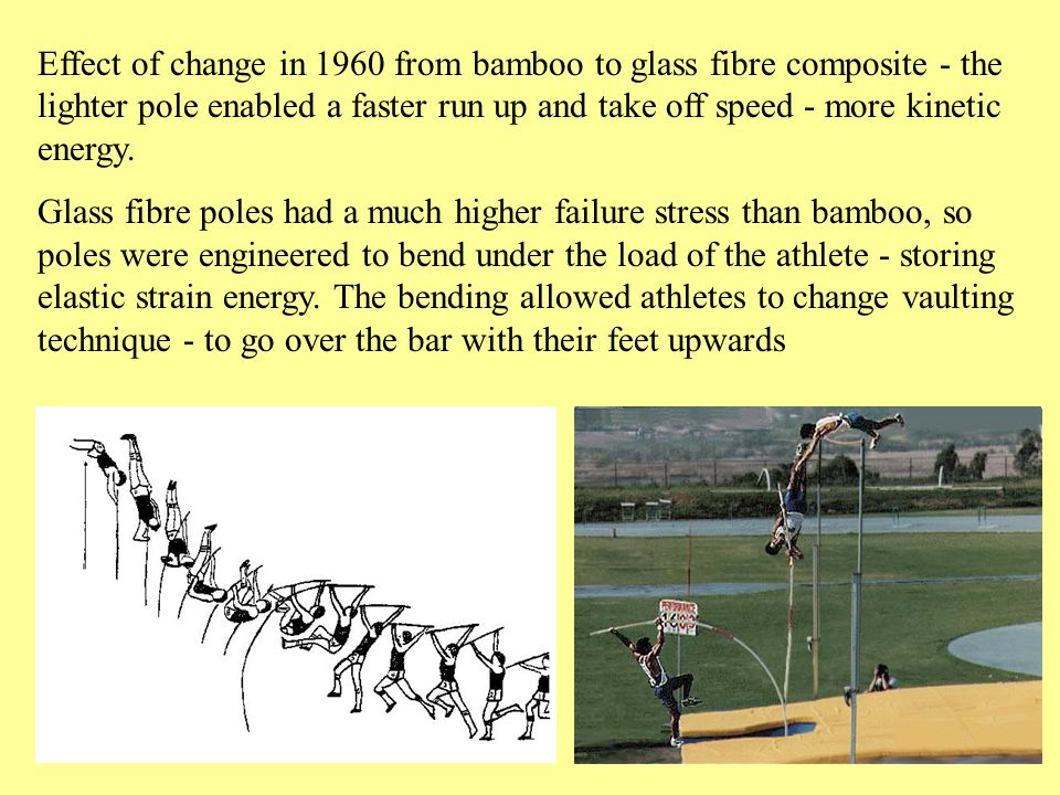 Effect of change in 1960 from bamboo to glass fibre composite - the lighter pole enabled a faster run up and take off speed - more kinetic energy.