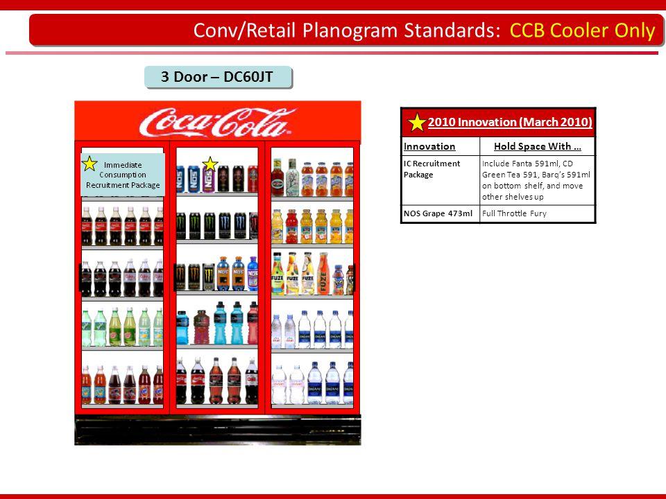 Conv/Retail Planogram Standards: CCB Cooler Only