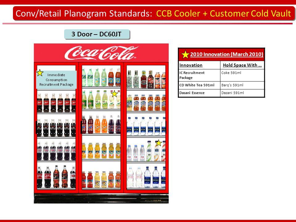 Conv/Retail Planogram Standards: CCB Cooler + Customer Cold Vault