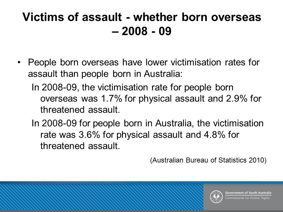 Victims of assault - whether born overseas – 2008 - 09