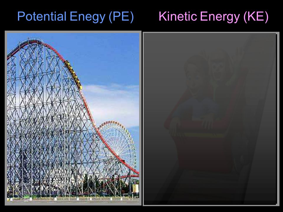 Potential Enegy (PE) Kinetic Energy (KE)