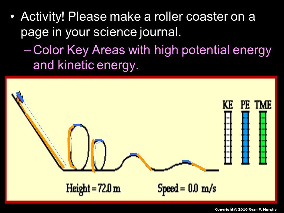 Color Key Areas with high potential energy and kinetic energy.