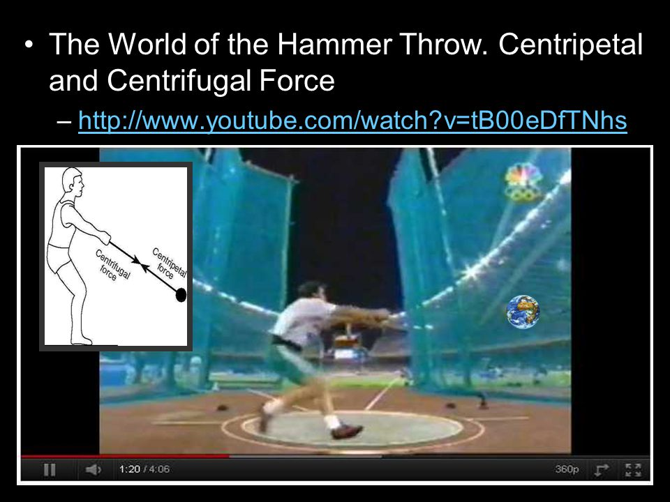 The World of the Hammer Throw. Centripetal and Centrifugal Force