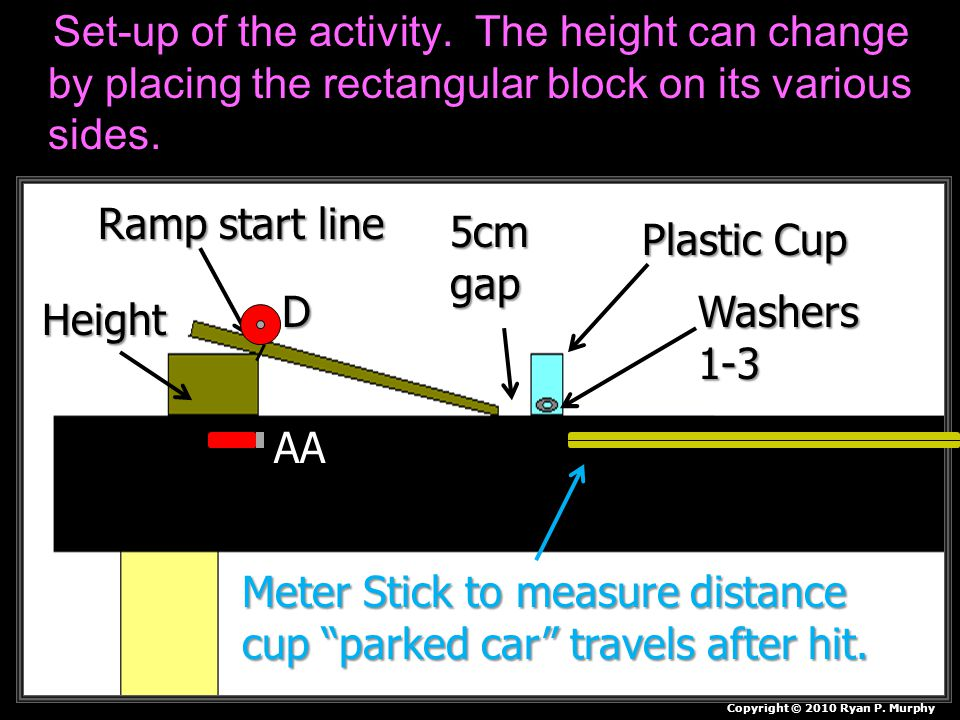 Meter Stick to measure distance cup parked car travels after hit.