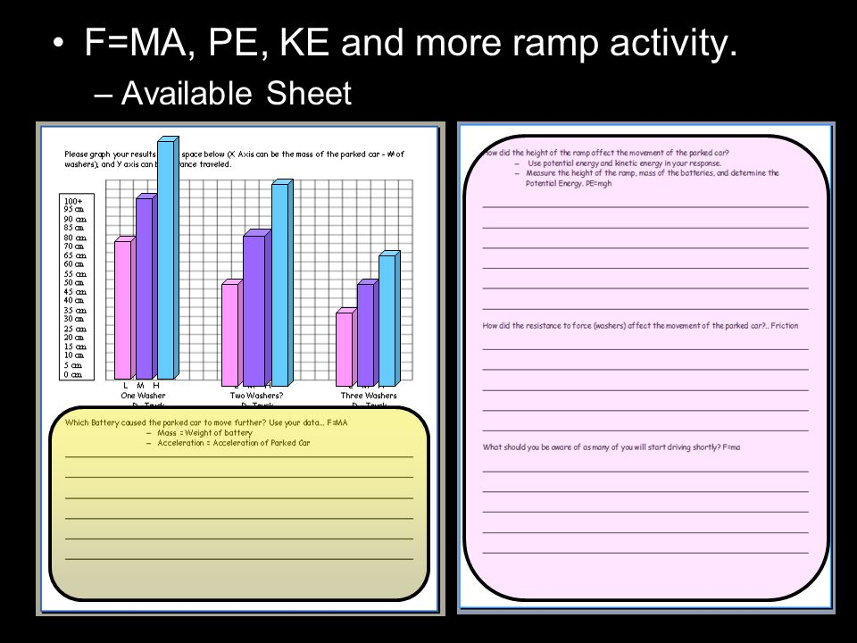 F=MA, PE, KE and more ramp activity.