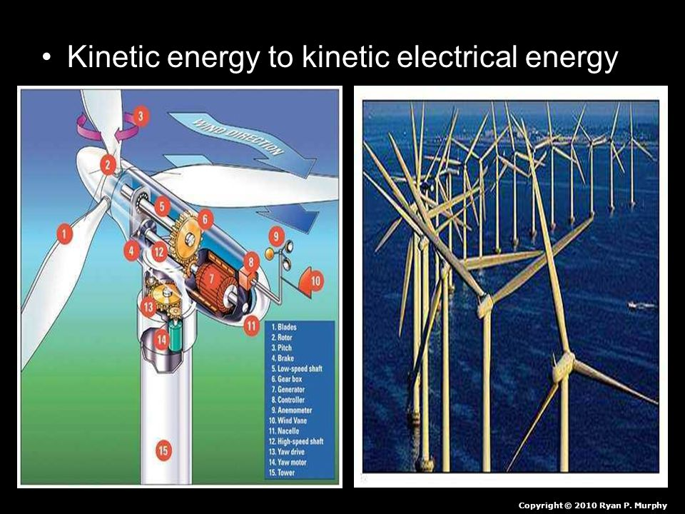 Kinetic energy to kinetic electrical energy