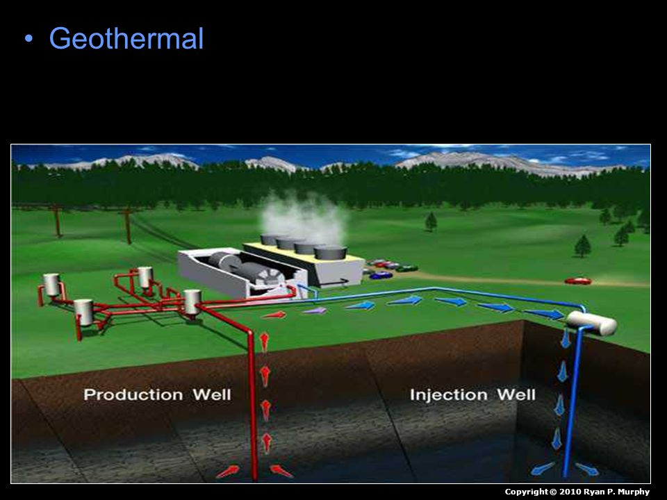 Geothermal Copyright © 2010 Ryan P. Murphy