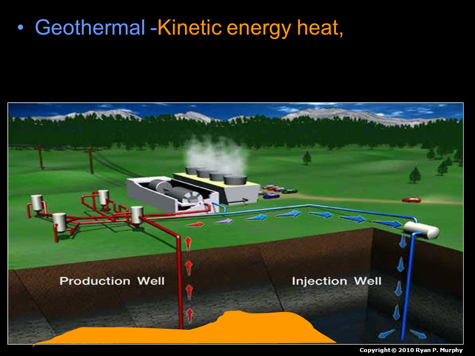Geothermal -Kinetic energy heat, turns water into steam, water rises and runs a turbine to generate electrical energy.