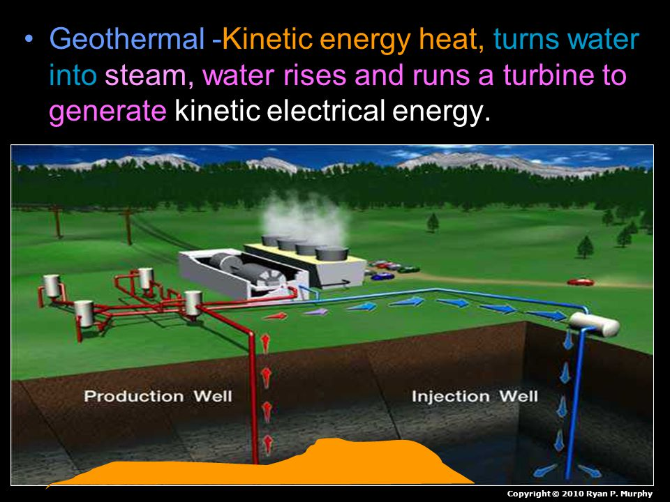 Geothermal -Kinetic energy heat, turns water into steam, water rises and runs a turbine to generate kinetic electrical energy.