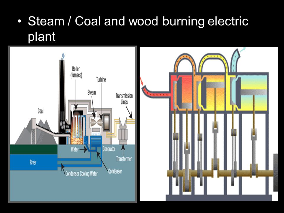 Steam / Coal and wood burning electric plant
