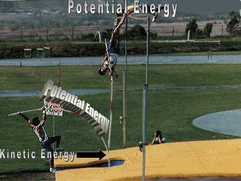 Potential Energy Potential Energy Kinetic Energy