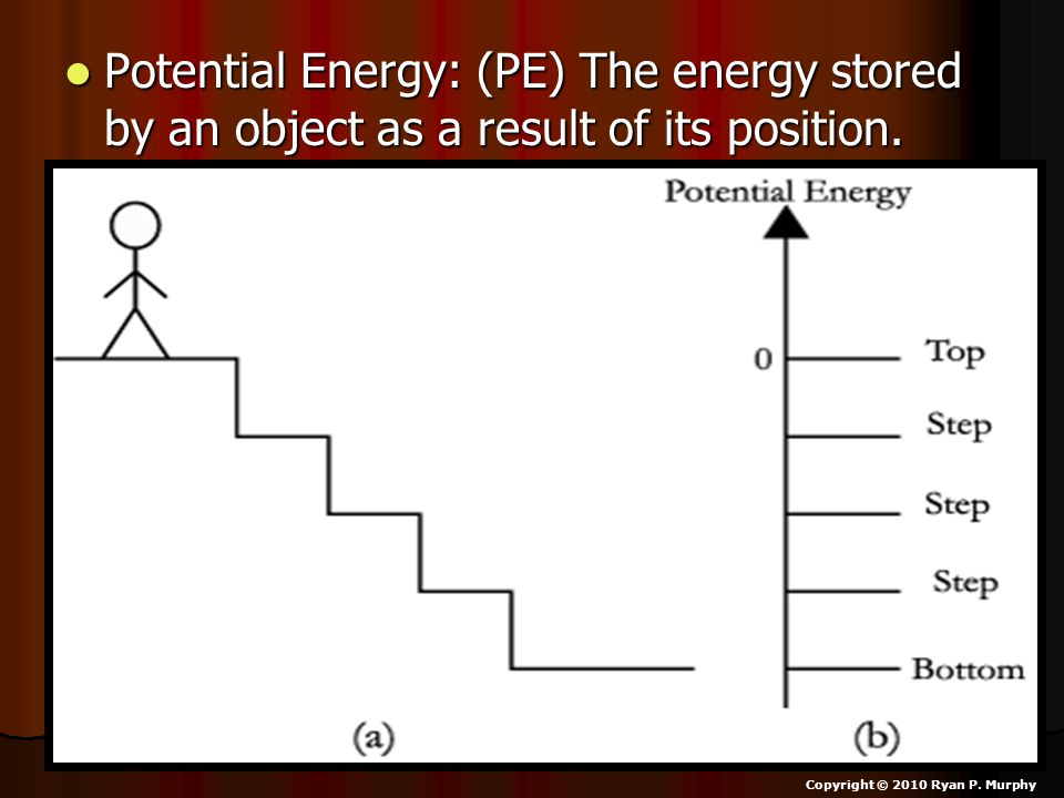 Potential Energy: (PE) The energy stored by an object as a result of its position.