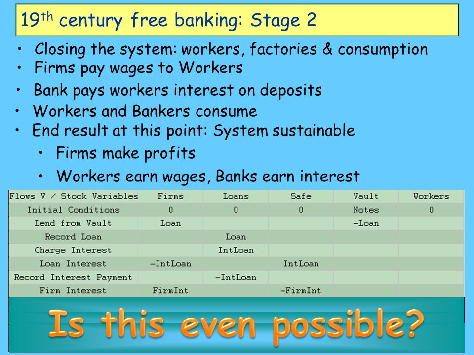 19th century free banking: Stage 2