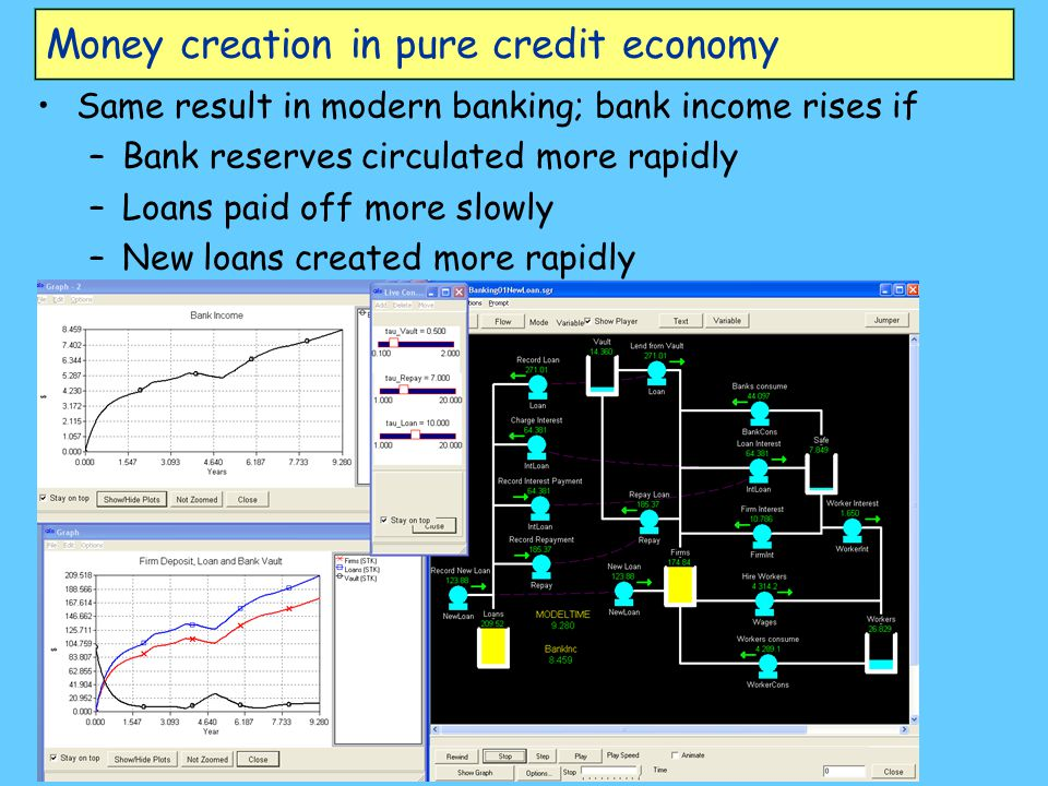 Money creation in pure credit economy