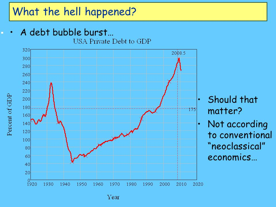 What the hell happened A debt bubble burst… Should that matter