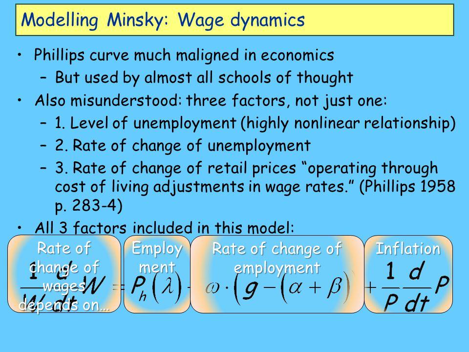 Modelling Minsky: Wage dynamics