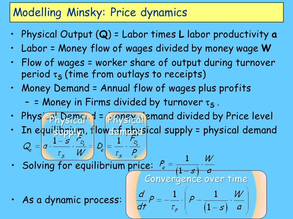 Modelling Minsky: Price dynamics