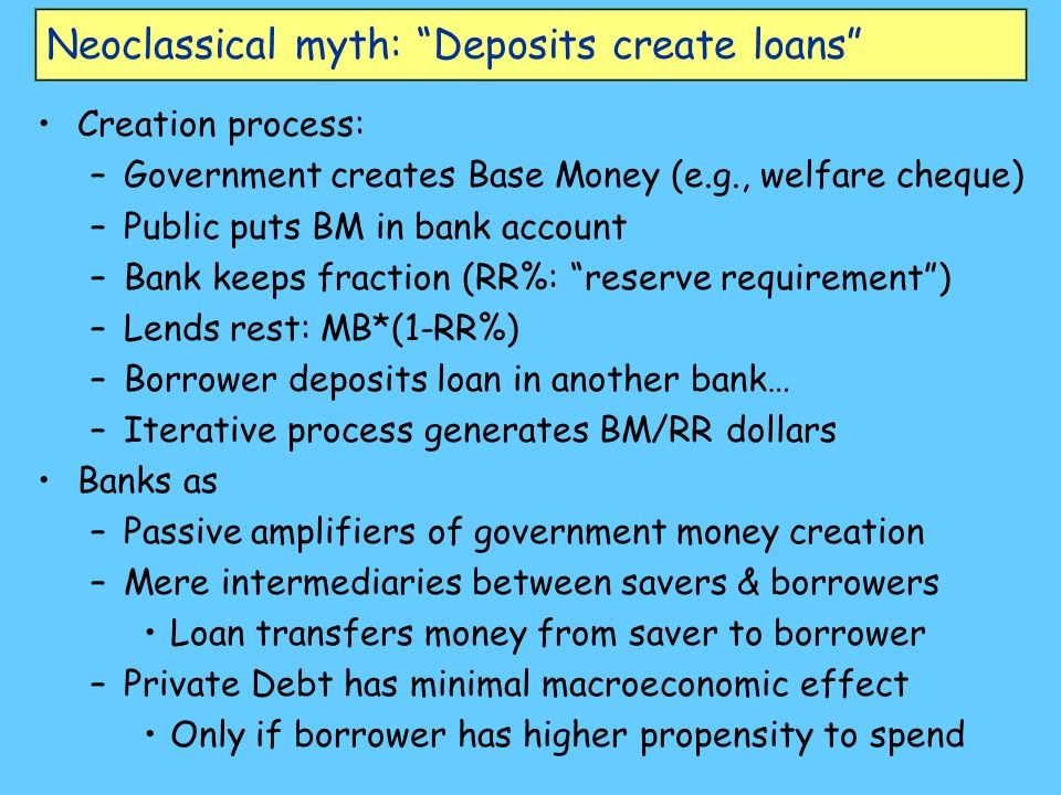 Neoclassical myth: Deposits create loans