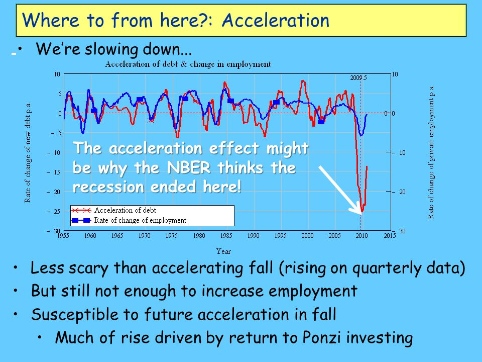 Where to from here : Acceleration