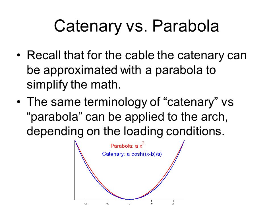 Catenary vs. Parabola Recall that for the cable the catenary can be approximated with a parabola to simplify the math.