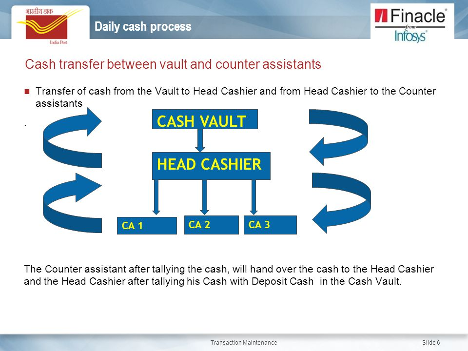 Cash transfer between vault and counter assistants