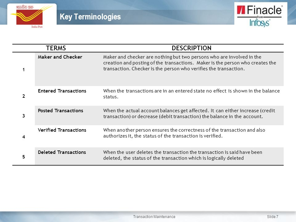 Key Terminologies TERMS DESCRIPTION 1 Maker and Checker