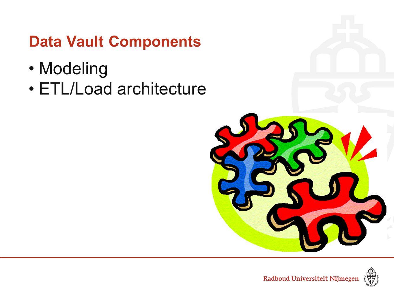 ETL/Load architecture