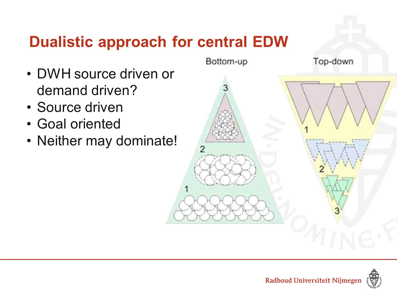 Dualistic approach for central EDW