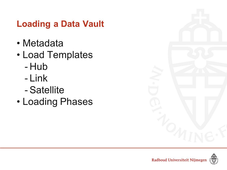 Metadata Load Templates Hub Link Satellite Loading Phases