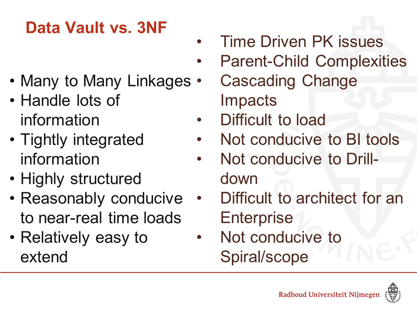 Data Vault vs. 3NF Time Driven PK issues. Parent-Child Complexities. Cascading Change Impacts. Difficult to load.