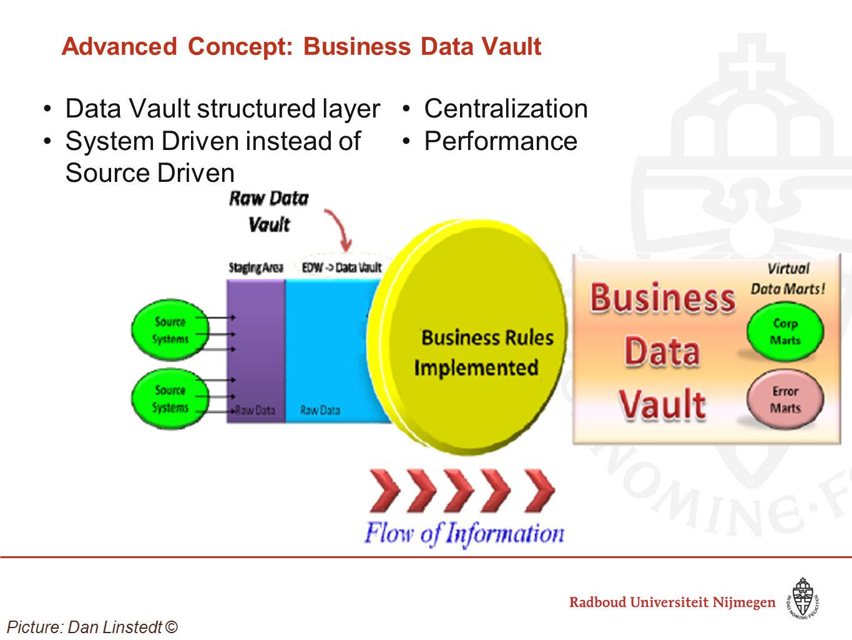 Advanced Concept: Business Data Vault