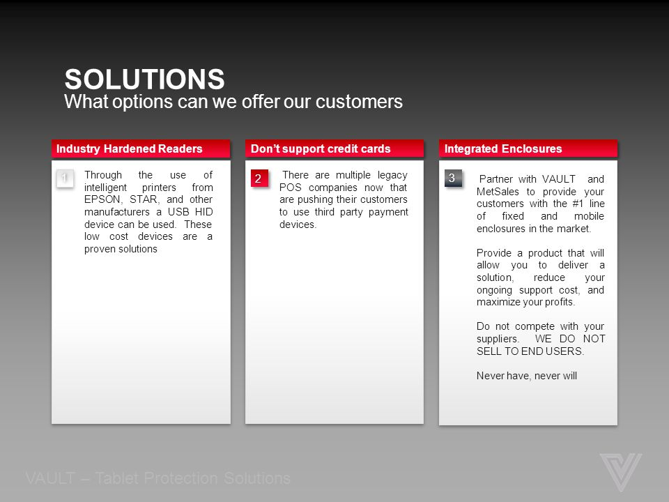 SOLUTIONS What options can we offer our customers