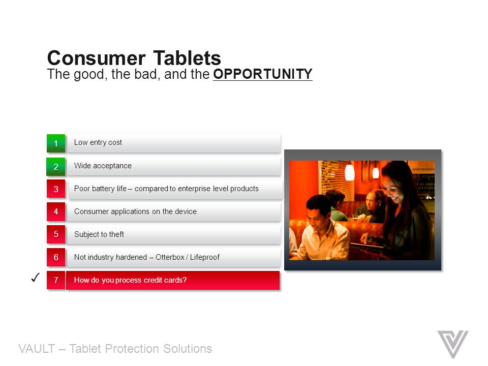Consumer Tablets The good, the bad, and the OPPORTUNITY ✓ 1 2 3 4 5 6